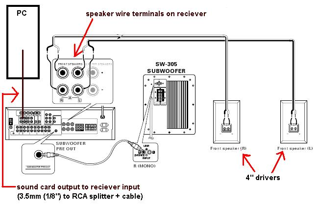 C36 Wiring Diagram additionally 100w Power  lifier Circuit Pcb additionally Car  s And Speakers additionally My New System topic82876 moreover Home Led Light Strip Wiring Diagram. on parallel wiring diagram subwoofer